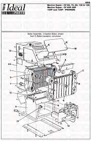 Dorable boiler parts name vig te electrical diagram ideas