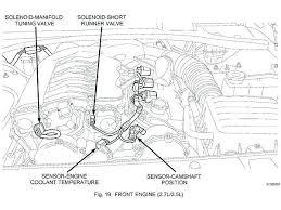 dodge charger engine diagram fundacaoaristidesdesousamendes com dodge charger engine diagram dodge charger engine diagram elegant dodge ram radio dodge charger engine diagram