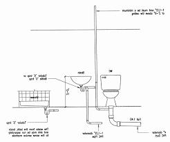 standard bathtub dimensions elegant bathtub drain size for purple bathroom wall art pwti