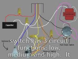 car wiring schematic home wiring ireleast info cat5e wiring diagram cat5e home wiring diagrams wiring house