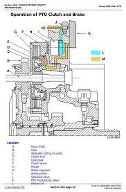 hydradiagram hydra life cycle diagram scientific research agenda wiring diagram john deere gt235 wiring diagram database hydradiagram hydra life cycle diagram scientific research agenda