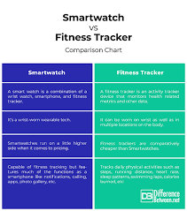 Fitness Bracelet Comparison Chart Difference Between Smartwatch And Fitness Tracker Difference