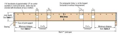 Boise Cascade I Joist Hole Chart Tji Joist Span Table Iranit Co