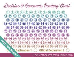 Standard Works Scripture Reading Charts The Personal