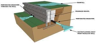 retaining wall drainage how to drain