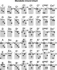 Mandolin Chord Chart Printable Pin By Debra Glover On Music In 2019 Mandolin Lessons