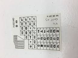 mk4 jetta fuse diagram great installation of wiring diagram • 99 05 vw jetta golf mk4 fuse diagram key card genuine oem rh com mk4 jetta headlight wiring diagram vw jetta mk4 fuse box diagram