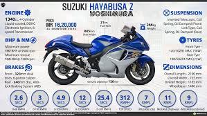 2018 suzuki hayabusa price. perfect 2018 suzuki hayabusa z yoshimura infographic intended 2018 suzuki hayabusa price o