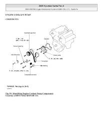 changing hyundai 2 7l water pump and timing belt guide kingbain rayman6285 from hyundai forums com also created this pdf some hands on tips for changing the timing belt