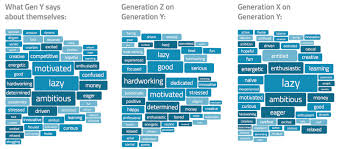 Five Generations In The Workplace Chart Generational Differences In The Workplace Essential Tips