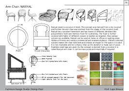 Interior Design Portfolio Ideas fascinating furniture design portfolio about interior designing home ideas with furniture design portfolio