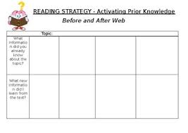 Knowledge Chart Activate Prior Knowledge Anchor Charts