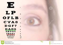 Close Up Of Female Eye With Eye Chart In Left Corner Stock