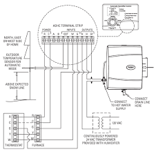 ruud wiring diagram wire aire 700 automatic to ruud furnance doityourself com wire aire 700 automatic to ruud furnance ruud ac wiring diagram