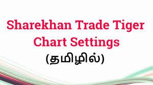 Trade Tiger Chart Sharekhan Trade Tiger Chart Setup