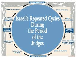 Israels Repeated Cycles During The Period Of The Judges