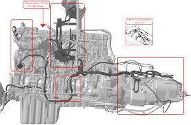 mazda fuel rail diagram wiring diagram for you • paccar engine wiring diagram circuit diagram maker mazda 6 fuel system diagram mazda 6 fuel system