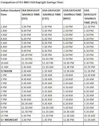 Est To Ist Time Chart Comparison Of Us Daylight Savings Time Us Standard Time