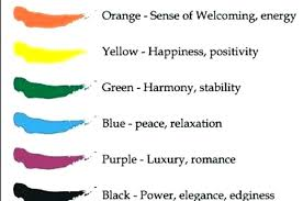 Prototypal Justice Mood Ring Color Chart Mood Jewelry Color