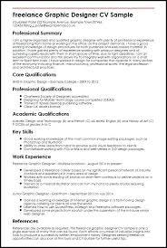 Sample Resume Design Interior Designer Resume Sample Interior Design ...
