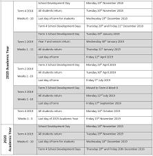 2019 Term Dates - Springwood High School