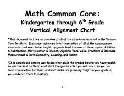 Common Core Math Standards Chart Math Common Core K 6 Vertical Alignment Chart
