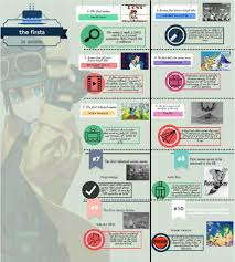 Together with photofunia you can feel what it is like to be a character of japanese cartoons. 100 Follower Infographic And 200 Follower Celebration Anime Amino
