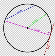 Secant Line Circle Tangent Line Segment Secant Line Chord Lines Circle Png