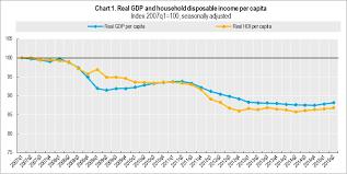 A Dash Of Data Spotlight On Italian Households Oecd