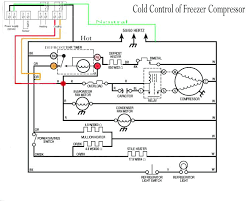bfreezer defrost timer wiring diagrams complete wiring diagrams \u2022 commercial refrigeration wiring diagrams at Commercial Refridgeration Wiring Diagrams