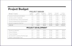 Projected Balance Sheet In Excel Balance Sheets Sheet Sample Projected Business Plan Template