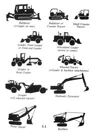 car tools names. other popular clip arts. construction vehicles names car tools d