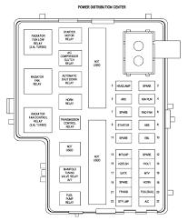 chrysler lhs fuse box chrysler lhs oil cooler wiring diagram ~ odicis 2013 dodge avenger owners manual at 2013 Dodge Avenger Fuse Box