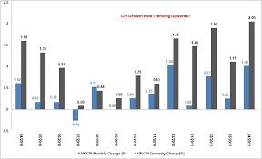 Puggle Growth Chart Page 2
