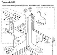 thunderbolt v ignition wiring diagram thunderbolt thunderbolt iv ignition wiring diagram wiring diagram and schematic on thunderbolt v ignition wiring diagram