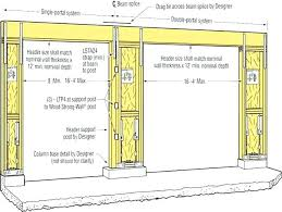 size of garage door garage door sizes chart garage doors measurements two car garage single door size of garage door