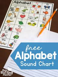 Letters And Sounds Chart Alphabet Sounds Chart With Letter Formation This Reading