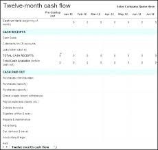 Personal Cash Flow Statement Template Excel Personal Cash Flow Template