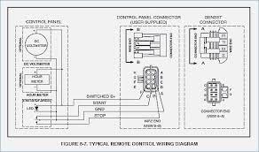 onan 4000 generator wiring diagram remote data wiring diagrams \u2022 Generator Onan Wiring Circuit Diagram at Onan Emerald Plus Wiring Diagram