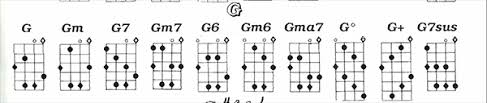 Bass Guitar Chord Chart For Beginners Bass Books And