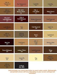 Pantone Brown Color Chart