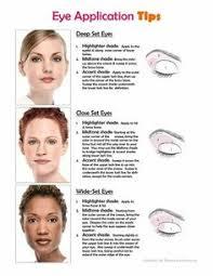 makeup smokey eye makeup for deep set eyes makeup vidalondon