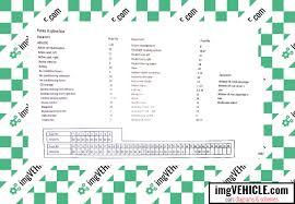 bmw e60 fuse box diagrams & schemes imgvehicle com e60 m5 fuse box diagram bmw e60 fuse box glove box