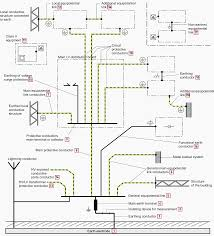 system grounding diagrams wiring diagram sample the basic understanding of an earthing protection system diagram figure 1 earthing protection system diagram