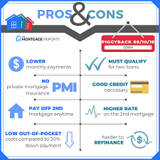 Reasons To Use The 80 10 10 Piggyback Mortgage