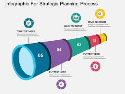 Powerpoint Strategy Template The Highest Quality Powerpoint