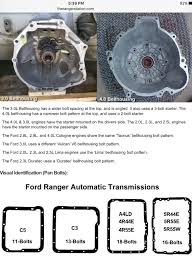 Ford Ranger Lug Pattern Interesting Ford Ranger 48 48 Manual Transmission Bolt Pattern How To