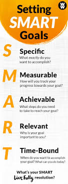 best ideas about set your goals goal setting need help planning your new years resolutions this smart goals guide will help you set