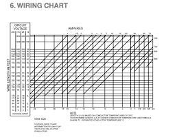 Richards Sling 2 Build Log Building A Sling 2