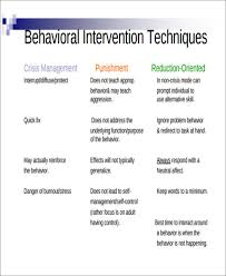 behavior intervention plan template behavior intervention plan example examples in word pdf plan bee